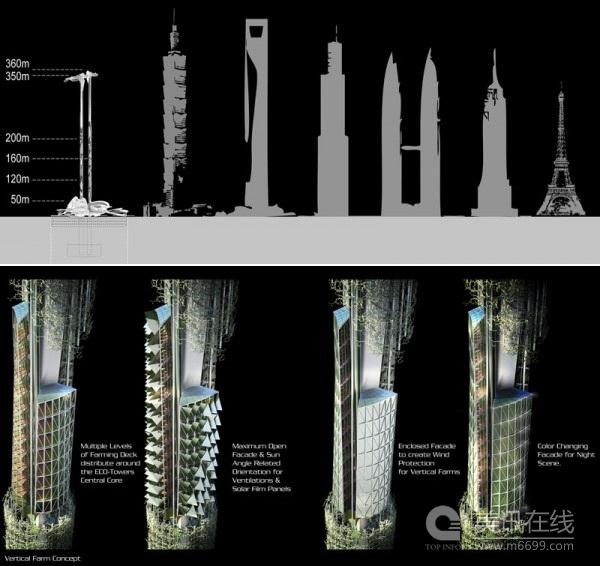 台湾塔设计概念国际竞赛佳作奖:steven ma(组图)
